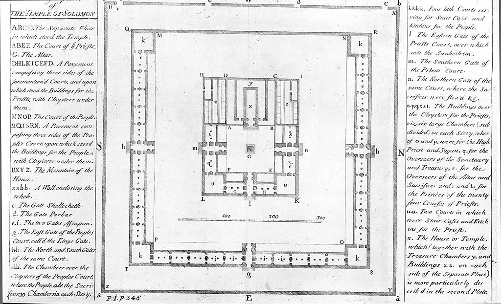 Solomons Temple Diagram.Issac Newton S Studies Of The Temple Of Solomon