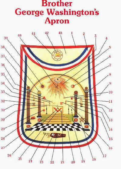 George Washington's Masonic Apron